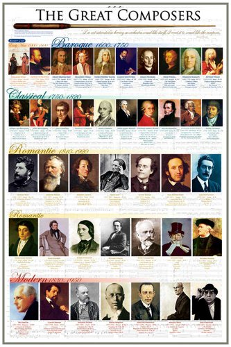 empireposter - Educational - Bildung - Great Composers Komponisten  - Größe (cm), ca. 61x91,5 - Poster, NEU - Version in Englisch