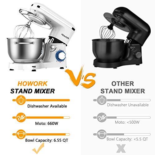 Impastatrice HOWORK, 1500W Impastatrice Planetaria, Robot da cucina grandi 6 velocità con ciotola in acciaio inossidabile da 6,2 litri, impastatrice da cucina (6,2 litri, bianco)