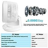 Leiser LeaderPro Ventilator mit Fernbedienung