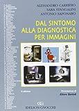 Dal sintomo alla diagnostica per immagini