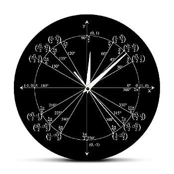calculus unit circle
