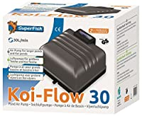 Pond air pump for Koi and large ponds or for use in your fish room. High air output using minimal power consumption Low noise and long life Includes spare diaphragm 1800 litres per hour