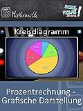 Prozentrechnung - Grafische Darstellung - Schulfilm Mathematik
