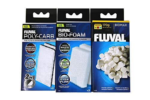 Fluval U2 Schaumpads, Polyester-/Aktivkohle, Biomax, 170g
