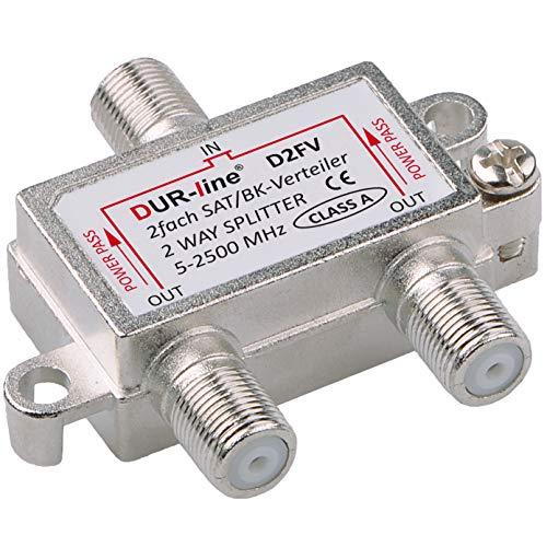 Dura-Sat GmbH & Co.KG. -  SAT & BK-Verteiler -