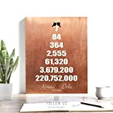 7 Year Anniversary Gift, Personalized Gift, Countdown Years, Months, Weeks, Days, Hours, Minutes, Seconds, Custom Art Print on Paper, Canvas or Metal #1327
