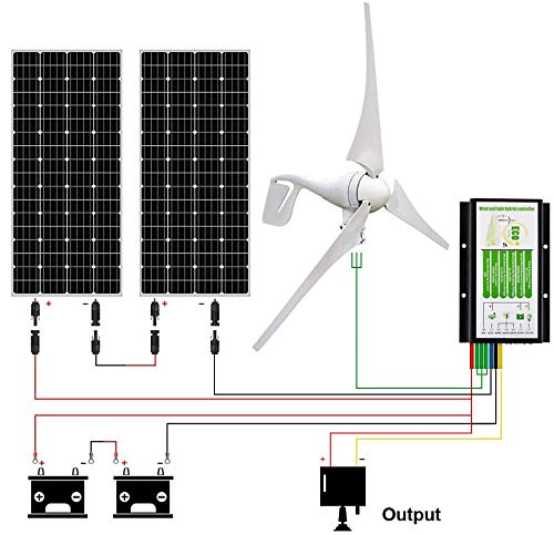 ECO-WORTHY 800 Watts 24V Solar Wind Turbine Generator Kit: 1pc 400 Watt Wind Turbine + 2pcs 195W Mono Solar Panel for Home, Boat, Farm, Off Grid Application