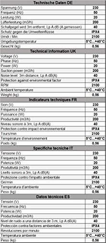 Ø 150mm Wandventilator Badlüfter Lüfter Abluft Ventilator Küche WC Bad 4
