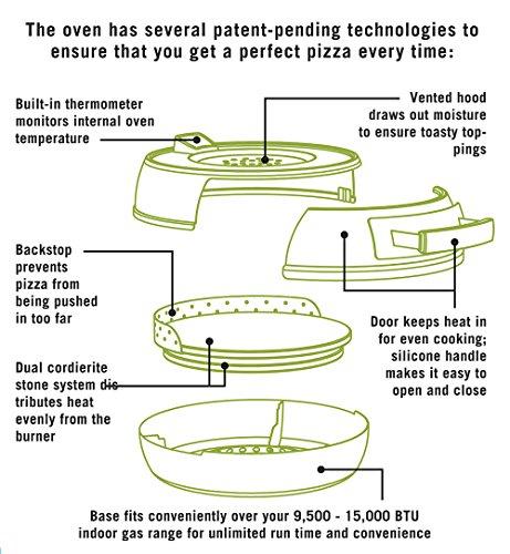 Pizzacraft(ピザクラフト)『ピザオーブンガスコンロ用(PC0601)』