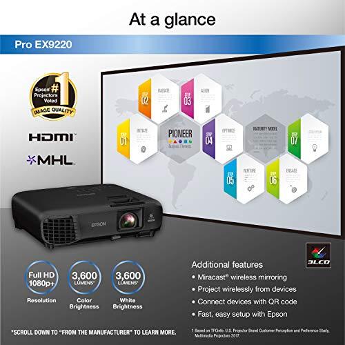Epson Pro EX9220 1080p+ WUXGA 3,600 lumens color brightness (color light output) 3,600 lumens white brightness (white light output) wireless Miracast HDMI MHL 3LCD projector Photo #5