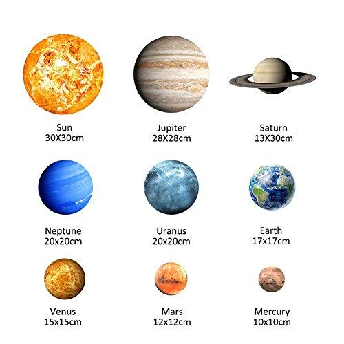 Sticker mural lumineux, neuf planètes Stickers muraux de système solaire, amovible, parfait pour les enfants chambre chambre de bébé décoration murale
