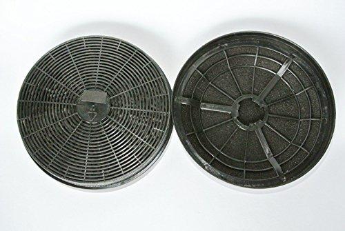 2x Aktivkohlefilter KHAF-400 wie PKM CF110 Kohelfilter respekta MIZ 0023