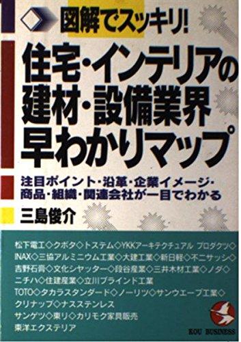 住宅・インテリアの建材・設備業界早わかりマップ (KOU BUSINESS) - 三島 俊介