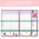 Immagine 1 gakken suteifuru moomin household account