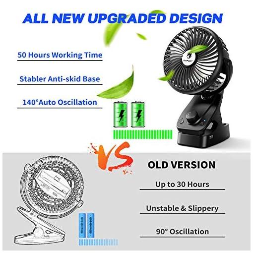 Ventilador USB - Mini Ventilador Portatil Recargable Ventilador Clip Ventilación Natural de Refrigeración, 5200 mAh… 2