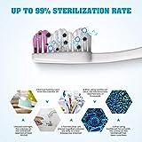 Zoom IMG-1 meco portaspazzolino uv sterilizzatore spazzolini