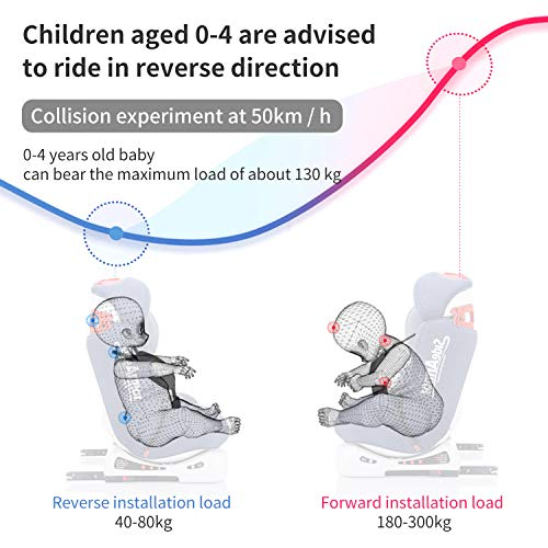 FUTUREBABY Baby Car Seat,Isofix Car Seats, Reclining Booster Child Seat for Infant, Side Impact Protection with Group 0+1/2/3 (0-12 Years, 0-36 kg), Safety Certificate ECE R44/04
