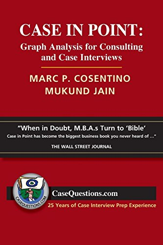12 best case in point graph analysis for consulting and case interviews for 2020