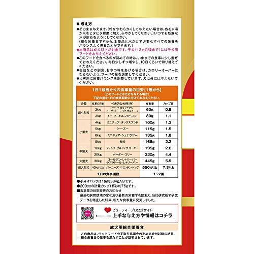 日本ペットフードビューティプロドッグ『食物アレルゲンに配慮1歳から』