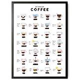 JUNOMI® Kaffee Poster A2, 28 Types of Coffee, Perfekte