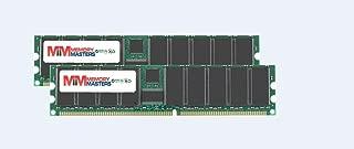 MemoryMasters 2GB (2X1GB) Memory Dell Compatible Dimension 2350 2400 3000 4400