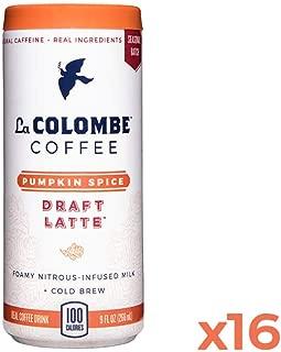 Best pumpkin spice latte decor Reviews