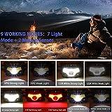 Immagine 2 lampada frontale a led da