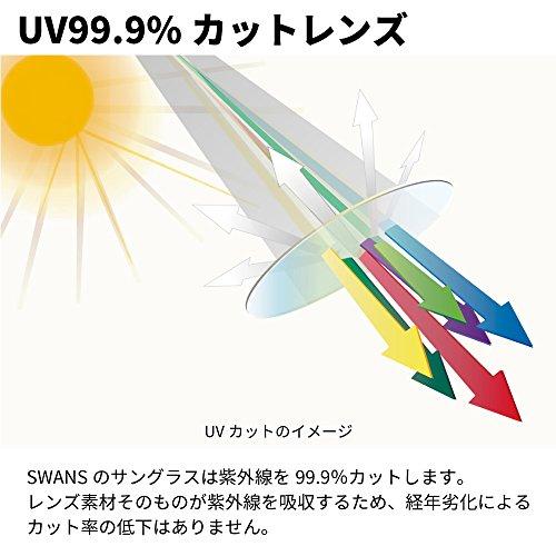 SWANS(スワンズ)日本製スポーツサングラスイーノックスエイトE-NOXEIGHT8(マラソンランニング陸上競技ボールスポーツサイクリング用)EN8-0051_SIL0051SILシルバー×シルバー×シルバー/偏光スモーク