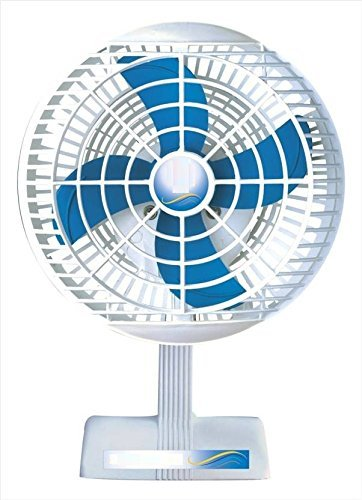 Varshine Laurels || Mini Table Fan || 9 inch || ISI Approved Copper Motor || 1 year Warranty || Limited Edition || Model – Sweety ||36