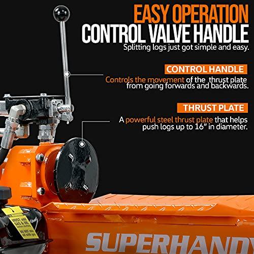 SuperHandy 209cc Portable 20-Ton Hydraulic Log Splitter