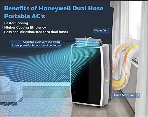 Honeywell, MN12CEDWW 12,000 BTU Air Portable Conditioner with Dual Hose, 12000, White