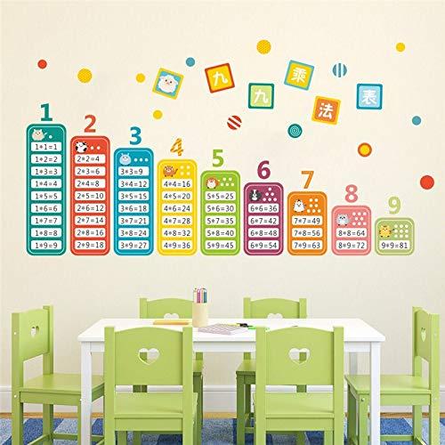 WLGOOD Dibujos animados 99 Tabla de multiplicar Matemáticas Pegatinas de pared para habitaciones de niños Bebé aprender Calcomanías murales montessori educativas Juguete para niños,Regalo