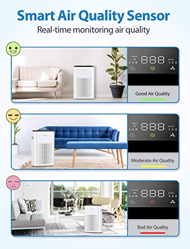 Elechomes-Smart-WiFi-Air-Purifier-with-True-HEPA-Filter-4-in-1-Layer-Filtration-for-Home-Large-Room-Allergies-Pets-Smokers-Pollen-Air-Quality-Sensor-Work-with-Alexa-Android-iOS