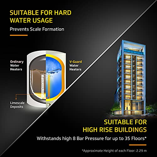 V-Guard Divino Storage 15 Litre Vertical Water Heater, 5-Star, White