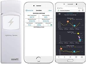 ECOWITT WH57 Wireless Lightning Detection Sensor with Email Alert
