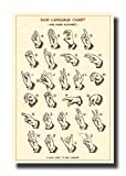 Sign Language Chart Canvas Wall Art Beautiful Picture Prints Living Room Bedroom Home Decor Decorations UnStretched and No Framed 32'x24'