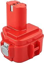 Max Cxt Makita 197396-9 Bateria Bl1021B 12V Multicolor
