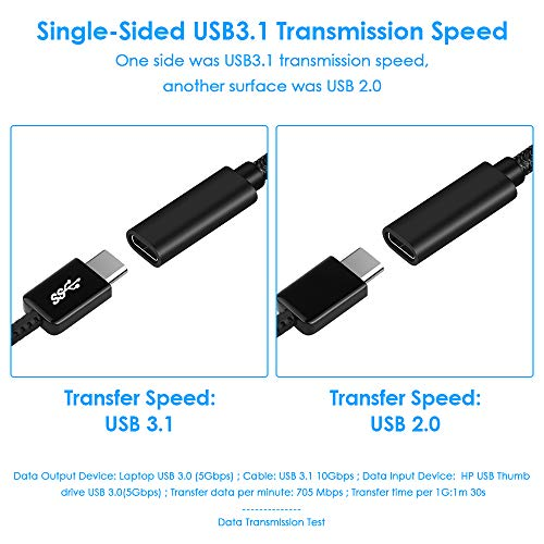 Sicotool USB C Female to USB Male Adapter Converter Cable [2 Pack] USB to USB Type C 3.1 Female 5Gbps/3A Fast Charging & Data Sync Compatible with Laptops, PC, Chargers, Power Banks