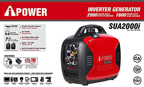 A-iPower SUA2000iV Super Quiet 2000-Watt Portable Inverter Generator