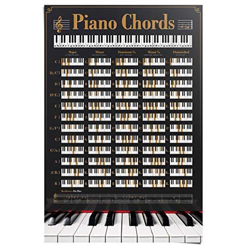 REINDERS Klavier - Poster 61 x 91,5 cm