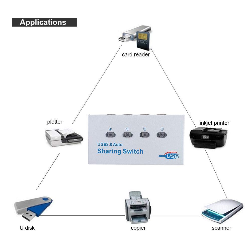 Wendry Compartiendo Switcher de Impresora 3D, Ordenador USB 2.0 Interruptor de Intercambio Automático o Manual de 4 Puertos, Adaptador para el Escáner de Impresora 3D: Amazon.es: Electrónica