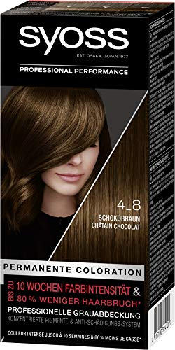 Henkel Beauty Care -  Syoss Coloration,
