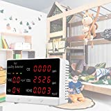 TZUTOGETHER Air Quality Monitor, 5 in 1 Air Quality Accurate Tester for HCHO/TVOC/AQI/CO/CO2