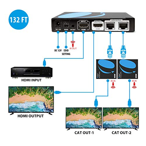 OREI 1x2 HDMI Extender Splitter Over Single Cable CAT6/7 1080P With IR Remote EDID Management - Up to 132 Ft - Loop Out - Low Latency Alabama
