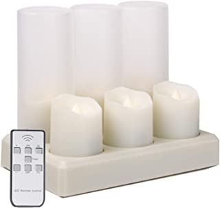 Best electric led candles Reviews
