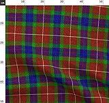 Schottenmuster, Schottenkaro, Wolle, Decke, Flanell, Rot