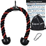 Break Limitz Red Tricep Rope Pull Down & Poster Set | 27 or 36 Inch Heavy Duty Nylon Rope, Chrome Cable Attachment | Professional or Home Gyms | Includes Cable Workout Poster, Snap Hook, Bag