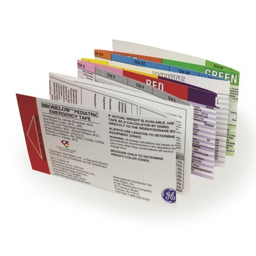 Medical Color Coding Tape