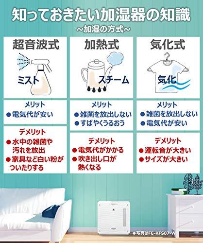 「毎日使う」というよりも「仕事のデスクワークの時だけ」「睡眠中だけ」など使用シーンが限られるなら、こまめに衛生的なケアは必要ですが、ピンポイントで加湿する、『小型の超音波式加湿器』がおすすめです。  「家族のいるリビングにずっと置いておきたい」なら、電気代をおさえられる『気化式』が良いでしょう。