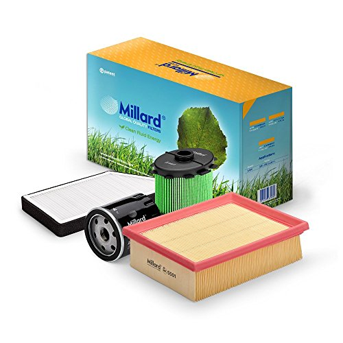 Millard Filters - Kit de filtros para  206  (1.8 HDI  /  1.9 D)